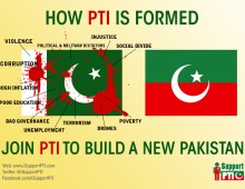 How PTI is formed