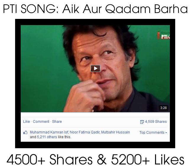 Imran Kahn I Am A Rider Songs Download: Imran Khan Pti Songs Mp3 Download 2014