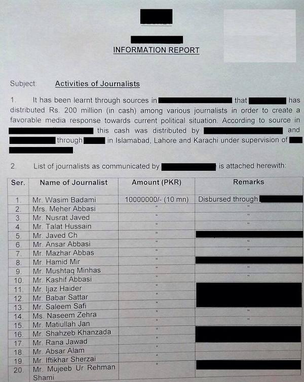 List of Media Persons getting money from PM