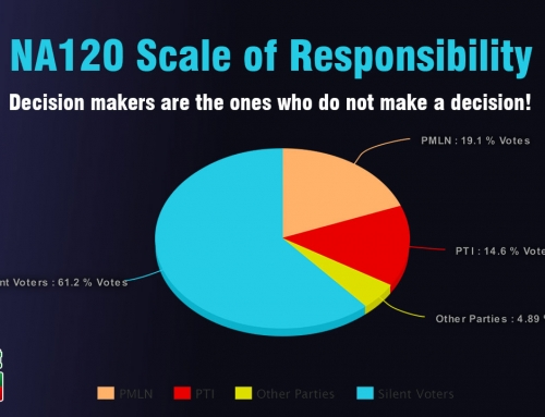 NA120 Scale of Responsibility