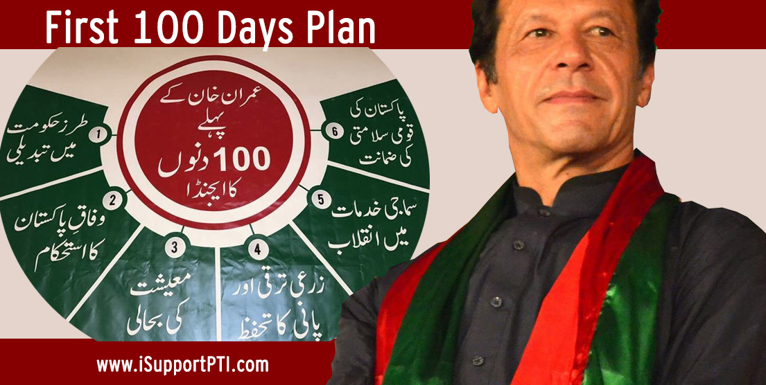 Imran Khan's first 100 days plan after coming to power